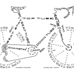 Bicycle Nomenclature