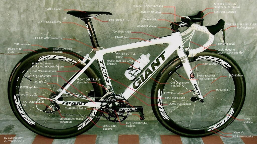 Thai and English bicycle part names on Road bike