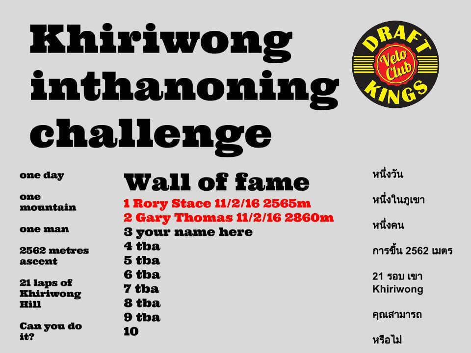 Khiriwong Inthanoning Challenge DRAFT KINGS Velo Club
