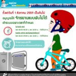 Bangkok's BTS stations will allow bicycles on the trains which are not folding bicycles